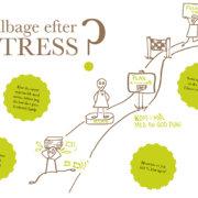 Tilbage efter stress